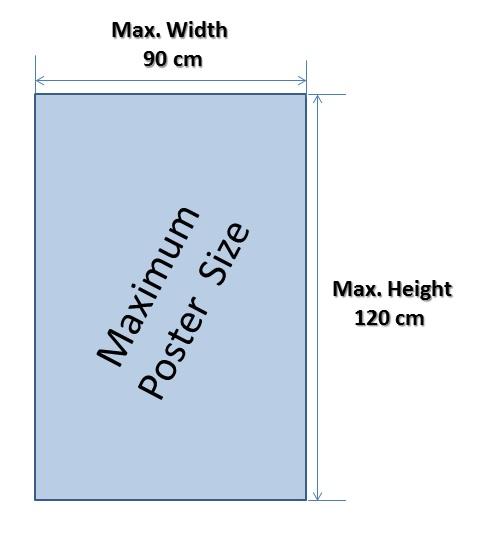 Maximum Poster Size